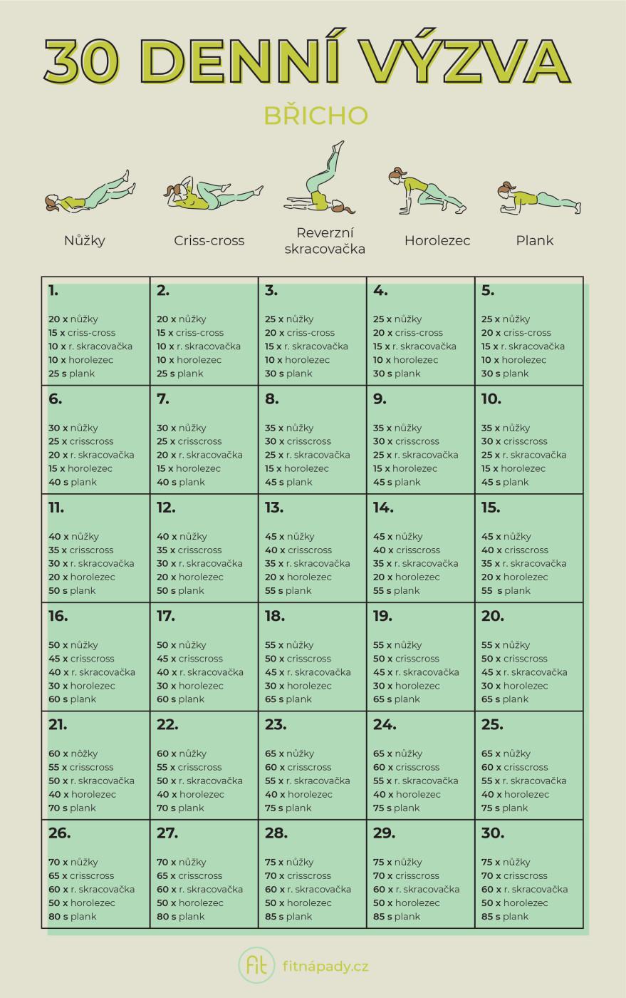 30 denni vyzva bricho